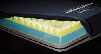 Dual-Protection Slip Layer