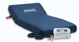 Medical Mattress Systems