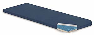 Gel-Pro™ Viscotec™Gel Replacement Stretcher & Operating Room Mattresses